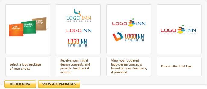 LogoInn - About Banner